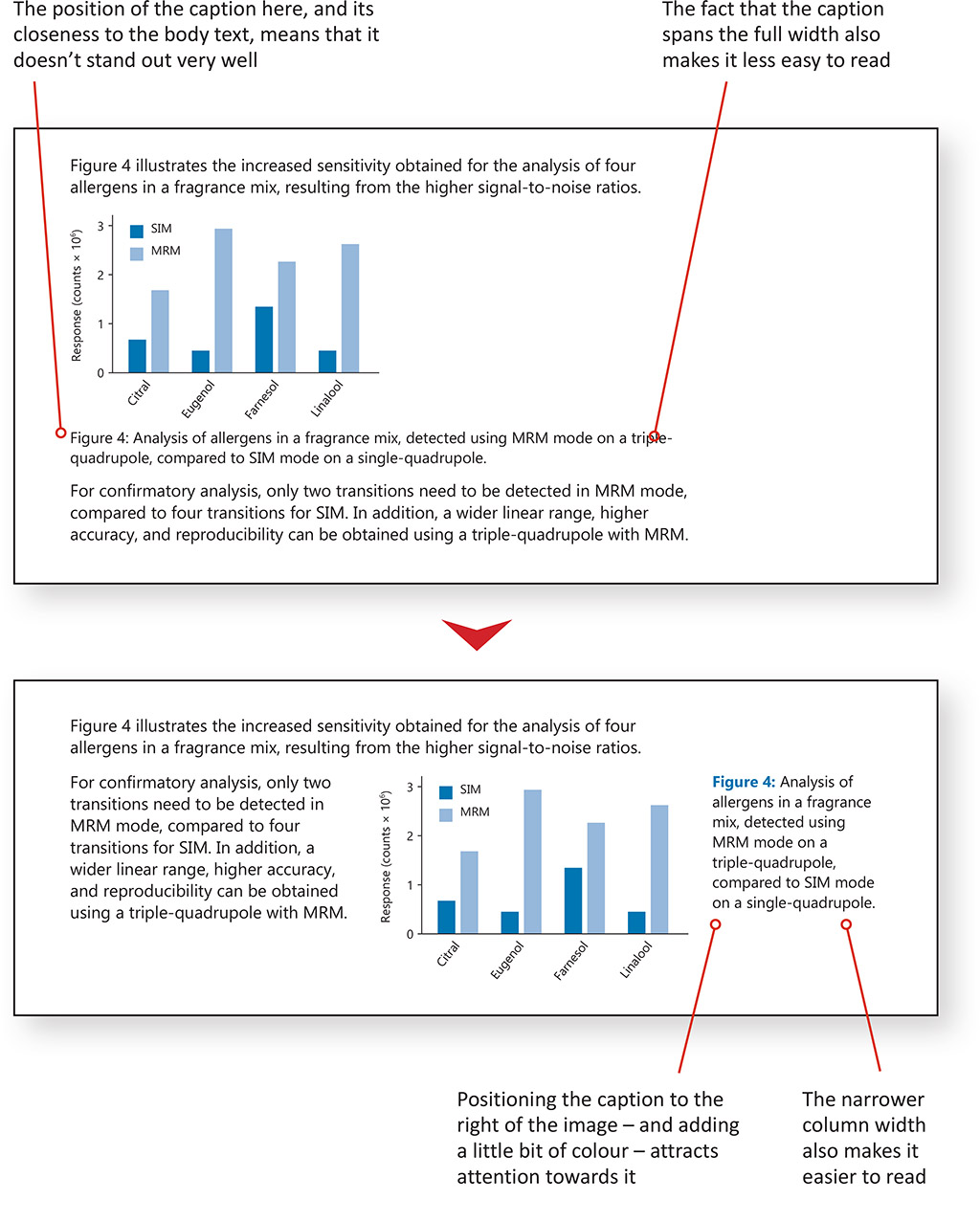 How to improve text layout for white paper using text block positioning