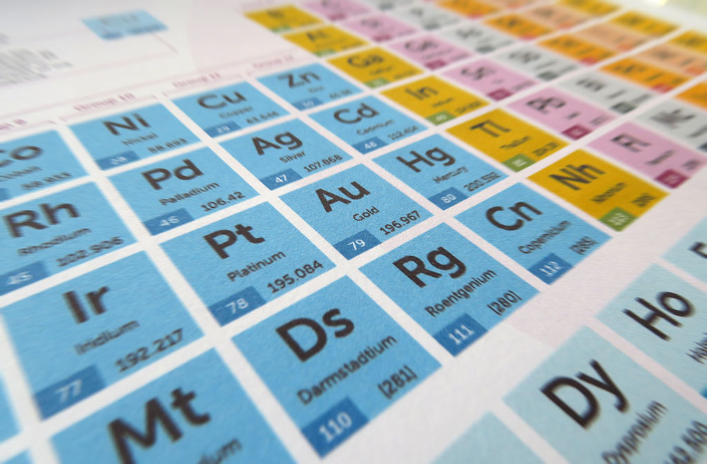 Periodic table focused on gold